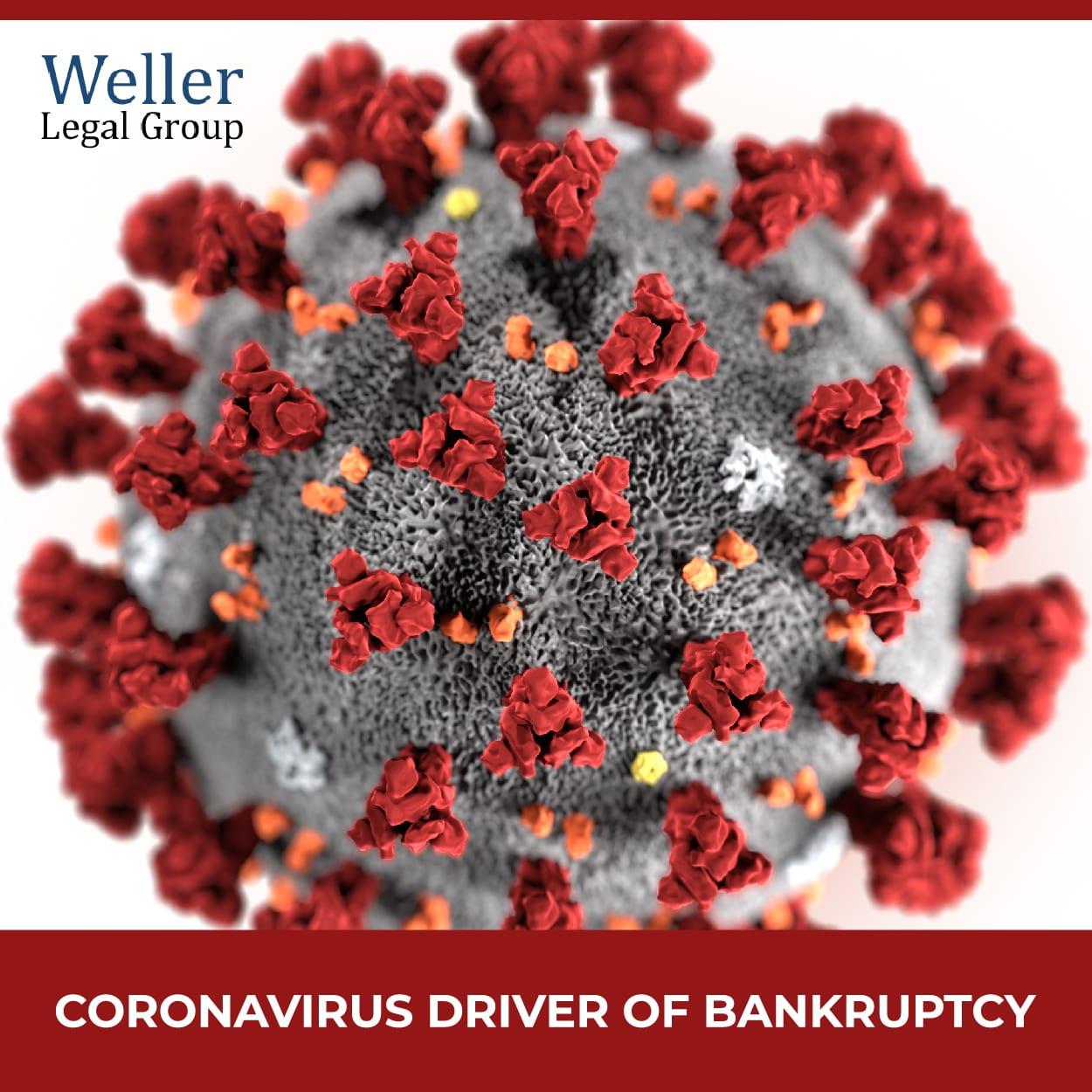 CORONAVIRUS DRIVER OF BANKRUPTCY