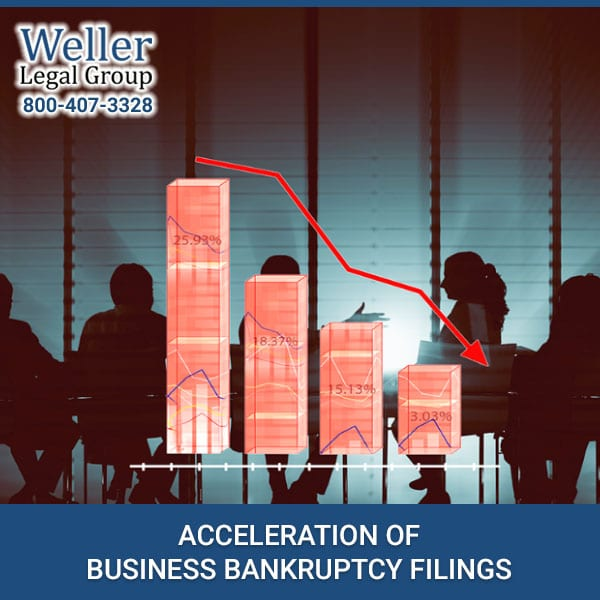 Acceleration Of Business Bankruptcy Filings